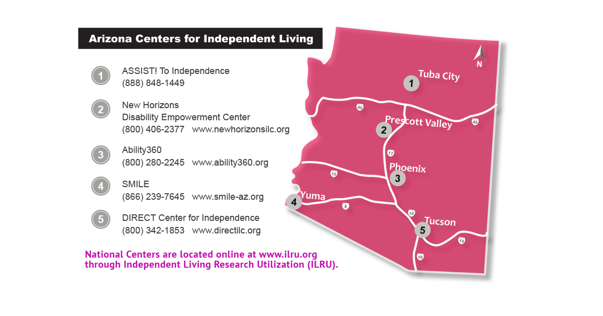 INFOGRAPHIC:  Arizona Centers for Independent Living: ASSIST! To Independence. Phone number 8-8-8-8-4-8-1-4-4-9. New Horizons Disability Empowerment Center. Phone number 8-0-0-4-0-6-2-3-7-7. Website: w-w-w-dot-new-horizon-s-i-l-c.org. Ability360. Phone number 8-0-0-2-8-0-2-2-4-5. Website w-w-w-dot-ability-3-6-0-dot-org. SMILE: Phone number 8-6-6-2-3-9-7-6-4-5. Website w-w-w-dot-smile-az-dot-org. DIRECT Center for Independence. Phone number 8-0-0-3-4-2-1-8-5-3. Website w-w-w-dot-directilc-dot-org. National centers are located online at w-w-w-dot-I-L-R-U-dot-org.