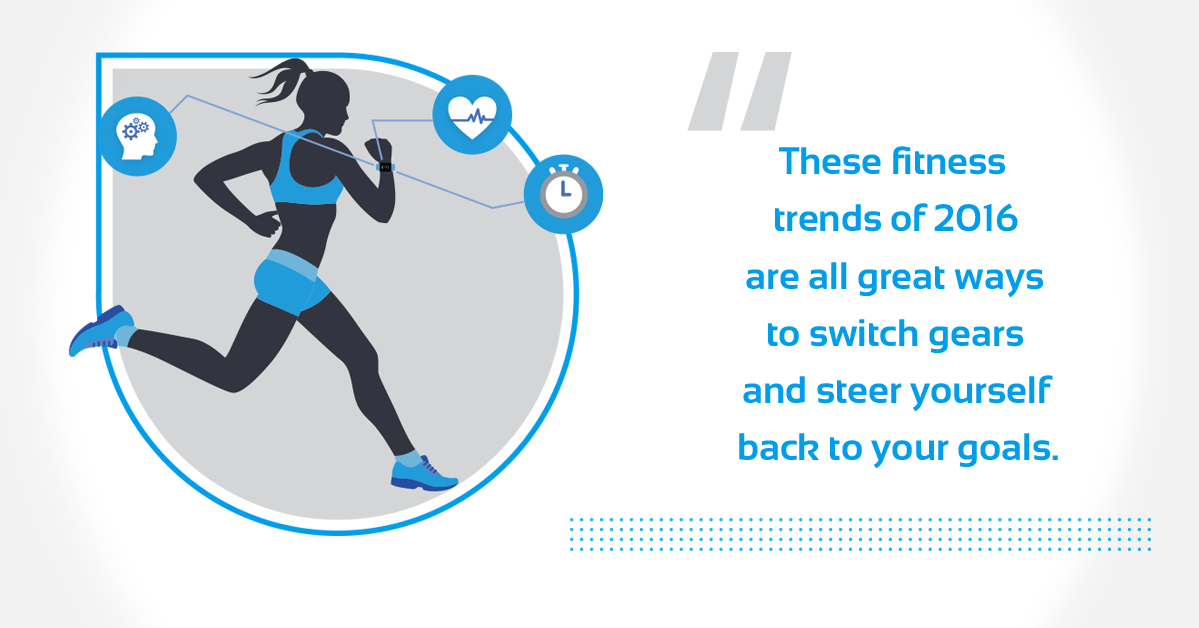 New Fitness Trends to Rejuvenate Your Routine
